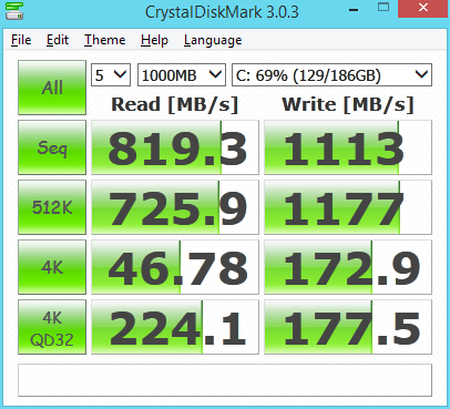 Crystal disk mark of Samsung SSD pro 256GB
